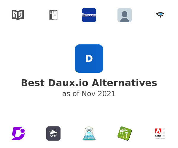Best Daux.io Alternatives