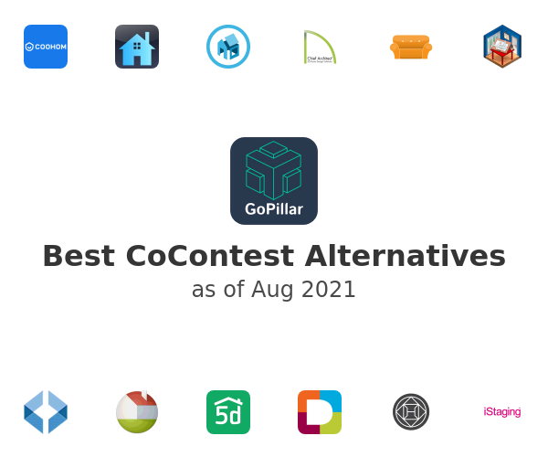 Best CoContest Alternatives
