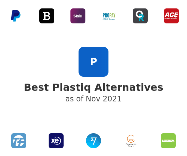 Best Plastiq Alternatives