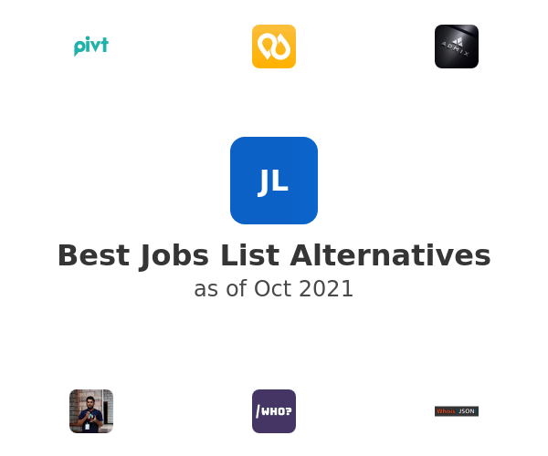 Best Jobs List Alternatives