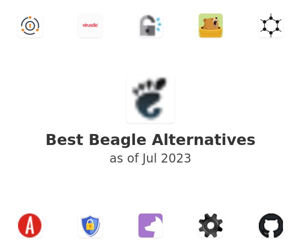 Best Beagle Alternatives