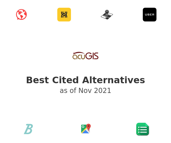 Best Cited Alternatives