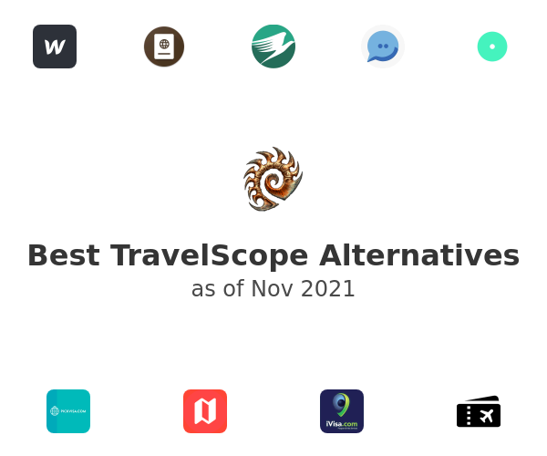 Best TravelScope Alternatives