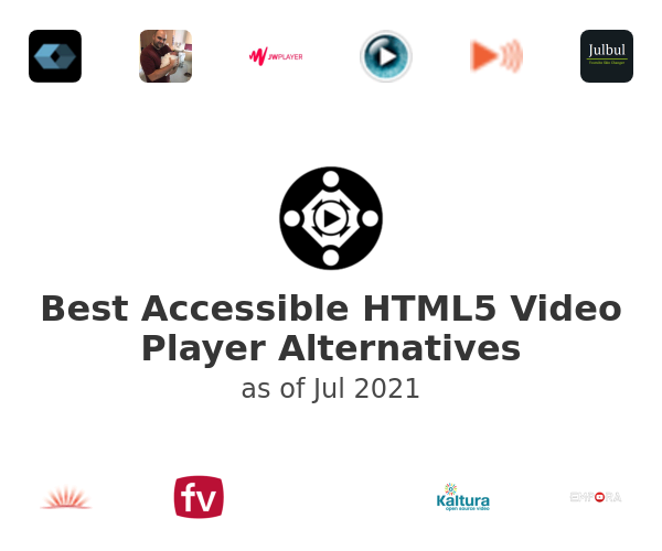 Best Accessible HTML5 Video Player Alternatives