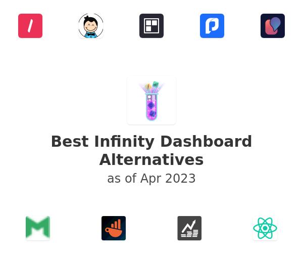 Best Infinity Dashboard Alternatives