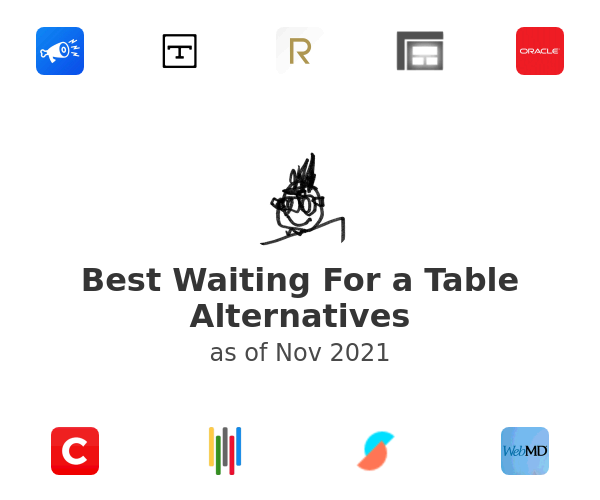 Best Waiting For a Table Alternatives