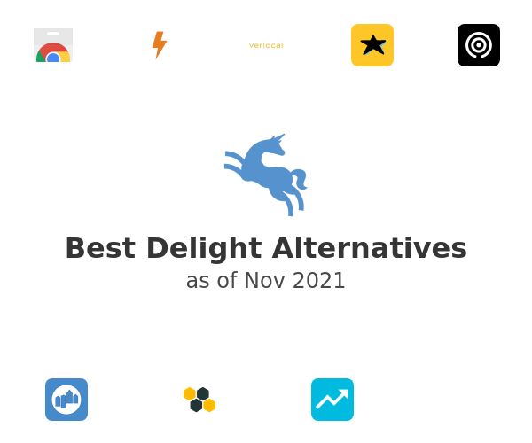 Best Delight Alternatives