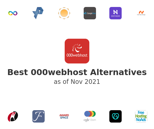 Best 000webhost Alternatives