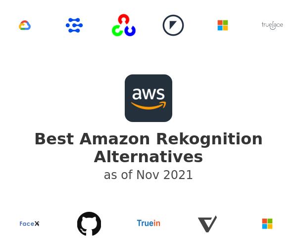 Best Amazon Rekognition Alternatives