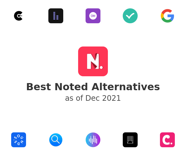 Best Noted Alternatives