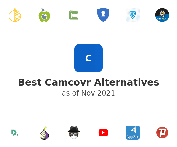 Best Camcovr Alternatives