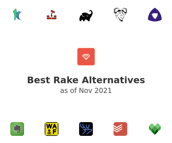 Best Rake Alternatives