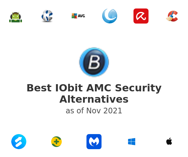 Best IObit AMC Security Alternatives