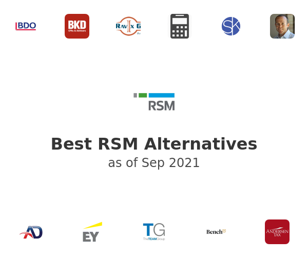 Best RSM Alternatives