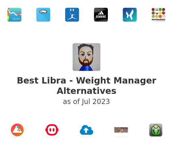 Best Libra - Weight Manager Alternatives