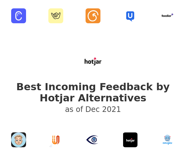 Best Incoming Feedback by Hotjar Alternatives