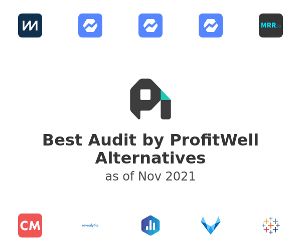 Best Audit by ProfitWell Alternatives