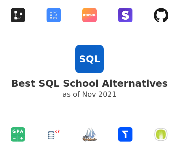 Best SQL School Alternatives