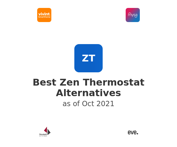 Best Zen Thermostat Alternatives