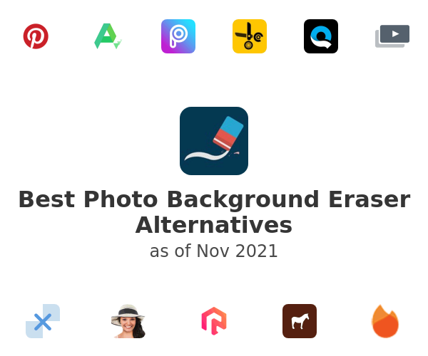 Best Photo Background Eraser Alternatives