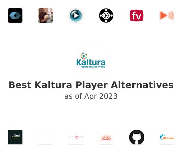Best Kaltura Player Alternatives