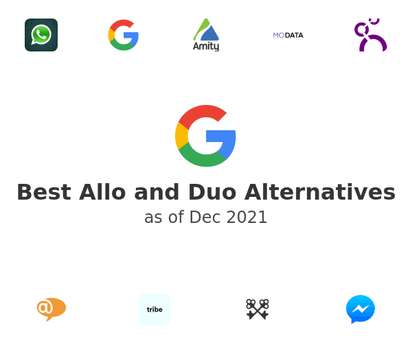 Best Allo and Duo Alternatives