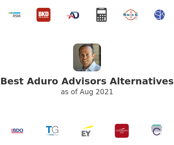 Best Aduro Advisors Alternatives