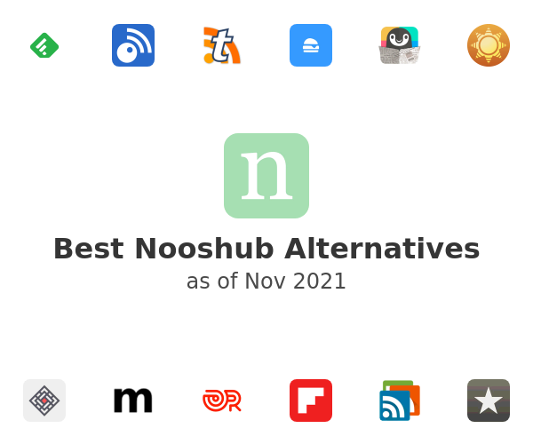 Best Nooshub Alternatives