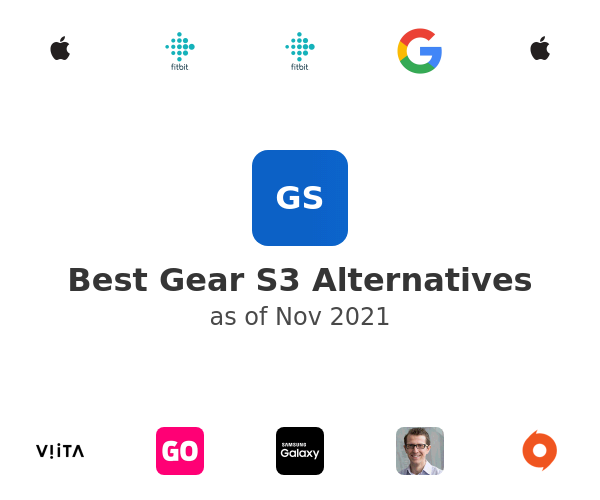 Best Gear S3 Alternatives
