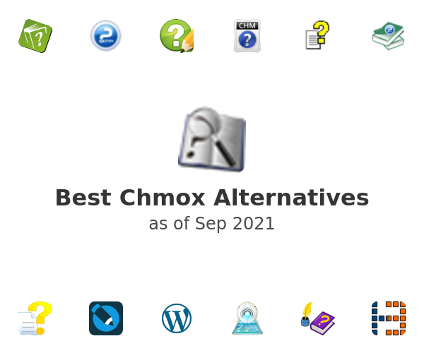 Best Chmox Alternatives