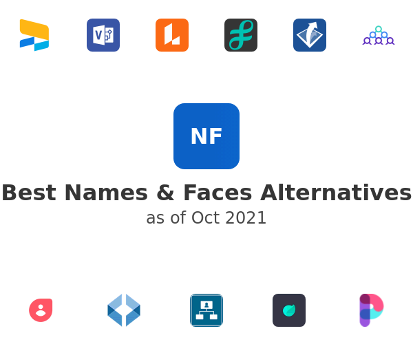 Best Names & Faces Alternatives