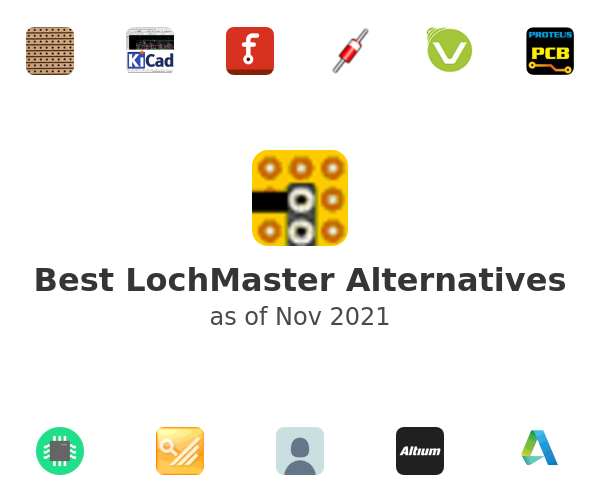 Lochmaster Alternative