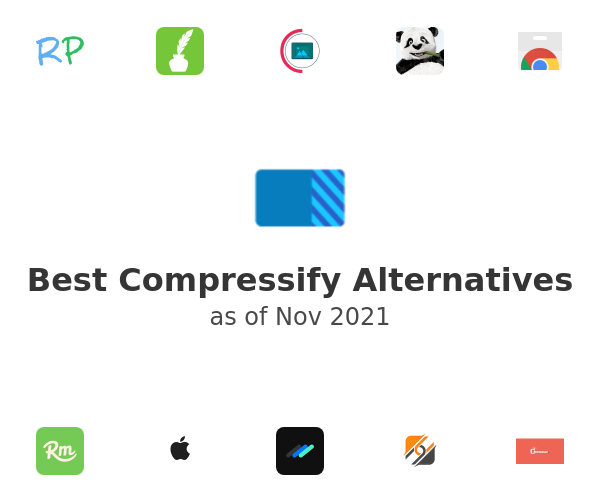 Best Compressify Alternatives
