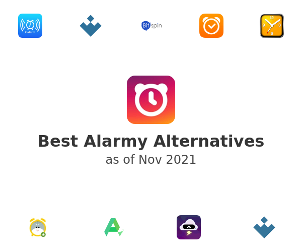 Best Alarmy Alternatives
