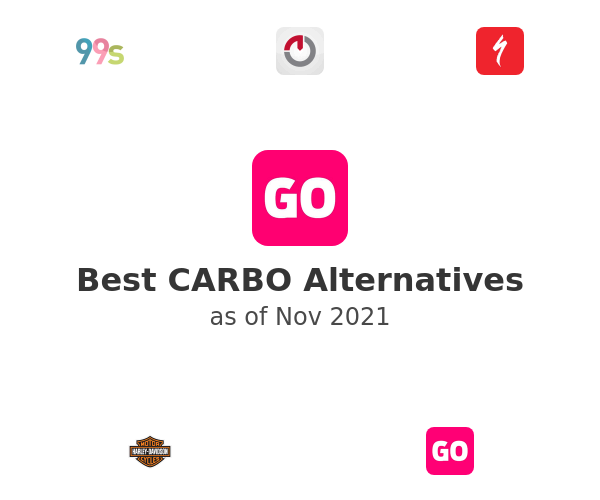 Best CARBO Alternatives