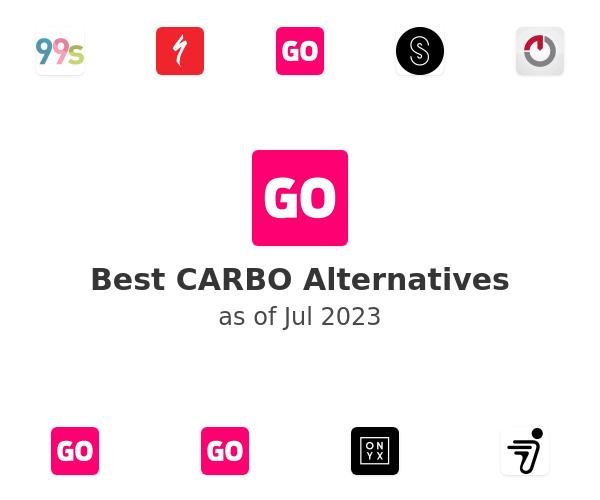 Best CARBO Alternatives