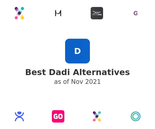 Best Dadi Alternatives