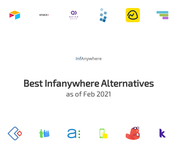 Best Infanywhere Alternatives