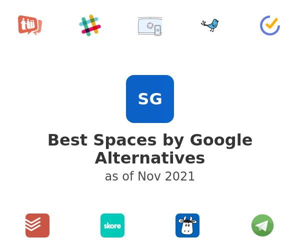 Best Spaces by Google Alternatives