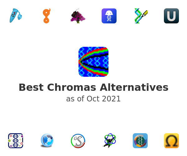 Best Chromas Alternatives