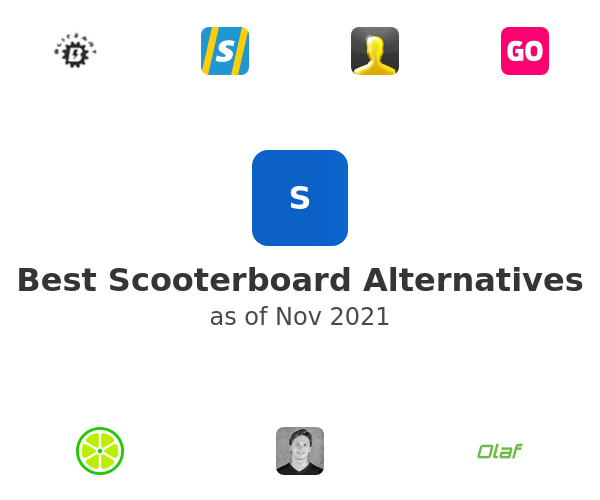 Best Scooterboard Alternatives
