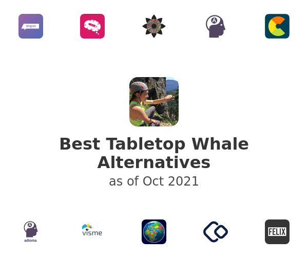 Best Tabletop Whale Alternatives