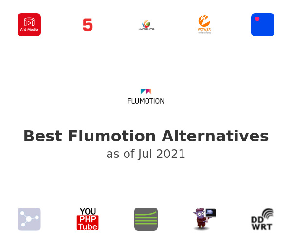 Best Flumotion Alternatives