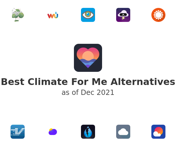 Best Climate For Me Alternatives