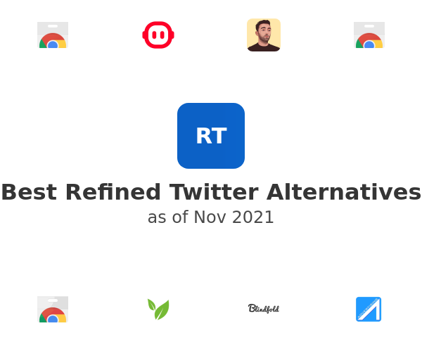 Best Refined Twitter Alternatives