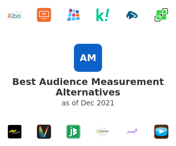 Best Audience Measurement Alternatives