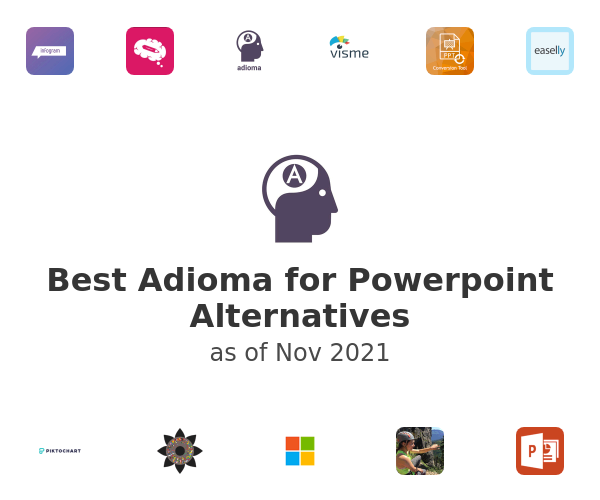 Best Adioma for Powerpoint Alternatives