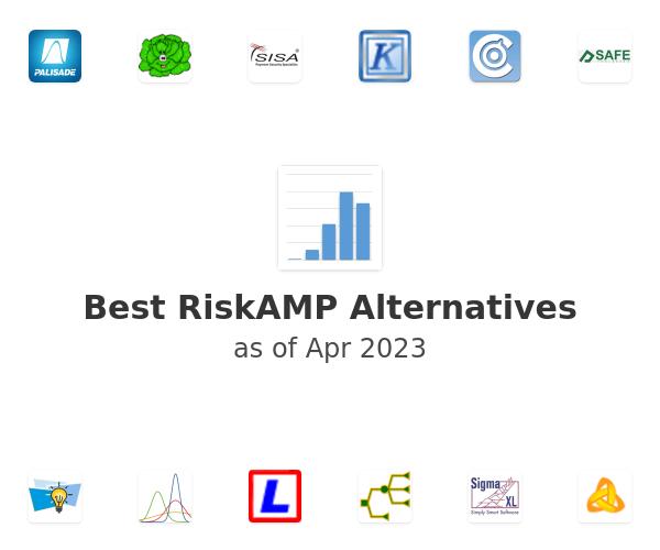 Best RiskAMP Alternatives