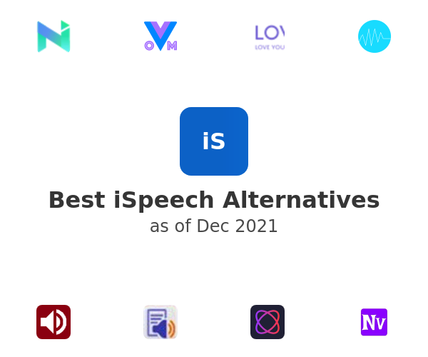 Best iSpeech Alternatives