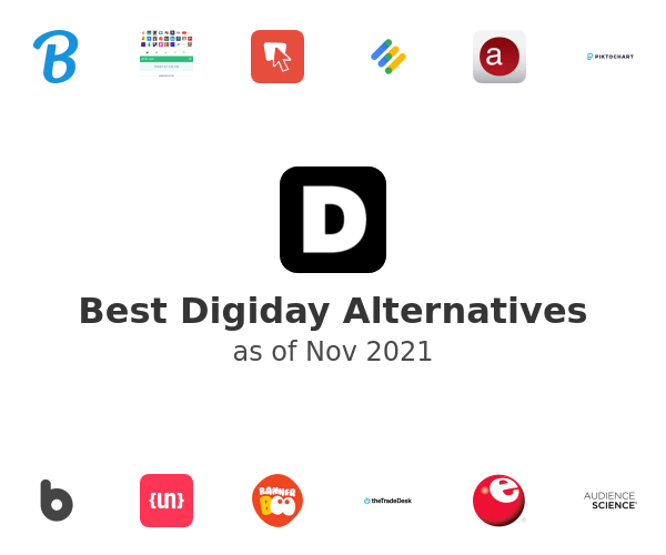 Best Digiday Alternatives